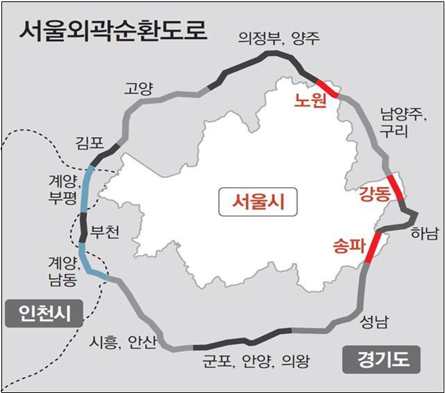 서울외곽순환도로 위치도